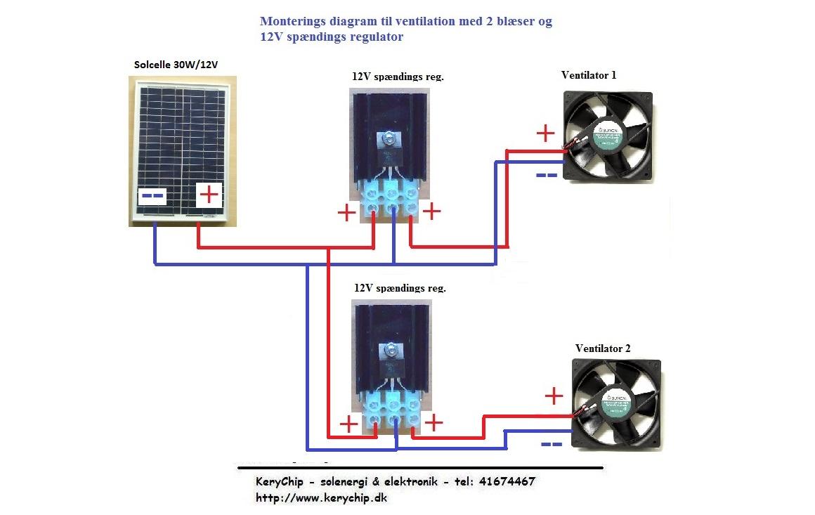 Diagram ventilation KCVM30