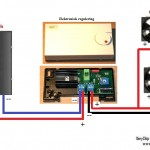 Diagram regulering KCV317