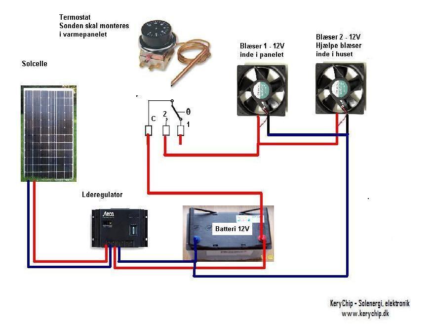 Diagram ventilation med Termostat