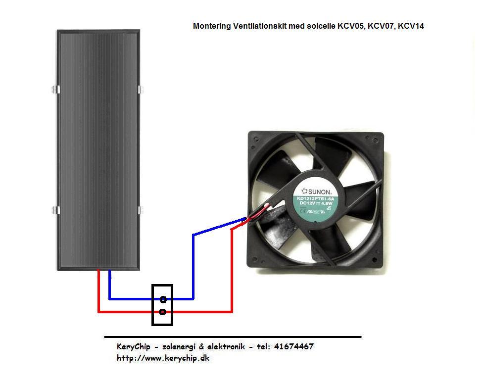 Diagram ventilation